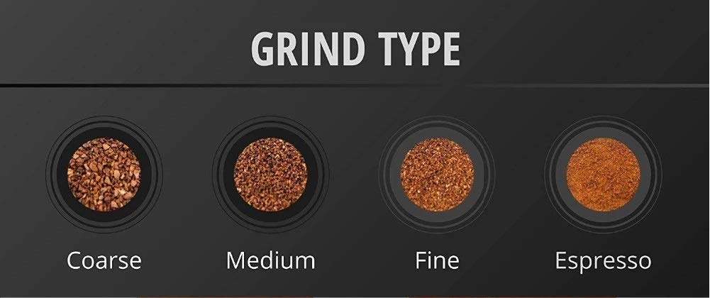 Pic of grind types coffee
